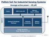 Psikick研发出新型能量收集传感器