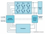 GaN和SiC器件或将成为功率转换应用中的新型解决方案
