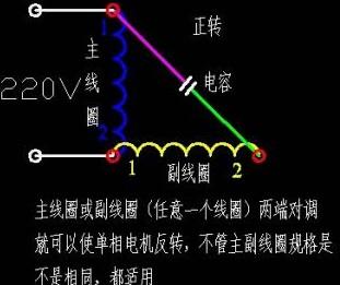 单相异步电机的原理 浅谈单相异步电机故障分析