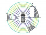 浅析激光雷达对于自动驾驶系统的重要性