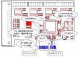 PCIE总线规范范例:PCI-Express板卡...