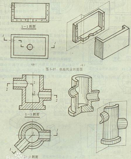 分析CAD技术与应用中的相关问题