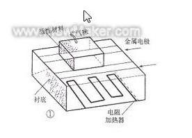 基于MEMS传感器在电子鼻系统中的应用设计