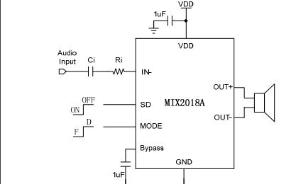 MIX2018A高效率、无滤波器单声道F类音频放大器中文数据手册免费下载