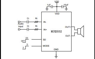 MIX2032高效率、无滤波单声道F类音频放大器中文数据手册免费下载