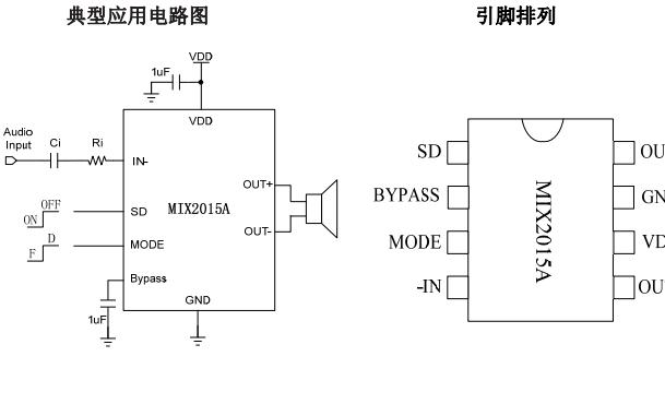 MIX2015A高效率,无滤波器单声道F类音频放大器中文数据手册免费下载