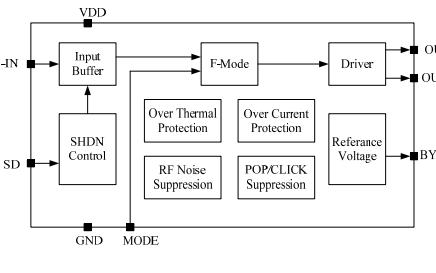 MIX2009单声道F类音频放大器的详细中文数据手册免费下载
