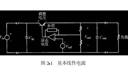 开关电源如何设计?开关电源设计指南中文版电子教材免费下载