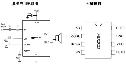 MIX2023高效率,无滤波器单声道F类音频放大器的中文数据手册免费下载