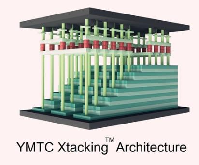 长江存储计划在明年第四季度量产64层堆叠的3D ...