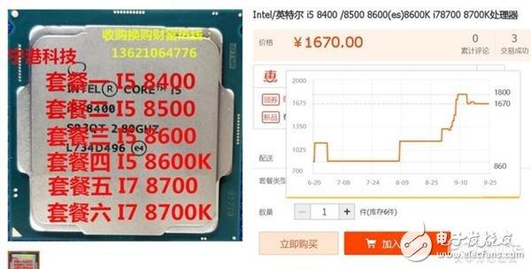 i5-8400还值不值得买 为什么一个月时间价格能翻倍