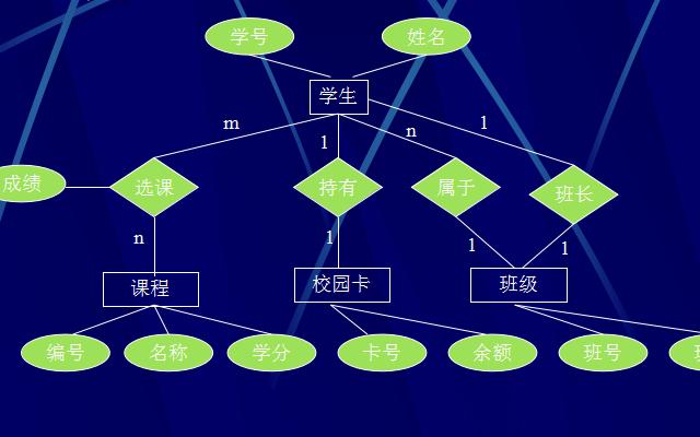 数据库静态结构如何设计?详细资料任务和方法说明