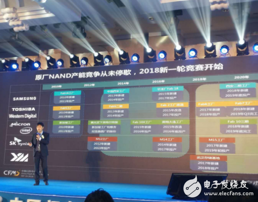 3D NAND TB时代或指日可待,Xtacking会是中国闪存的王牌吗?