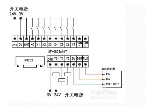 简析PLC控制器开关量输入