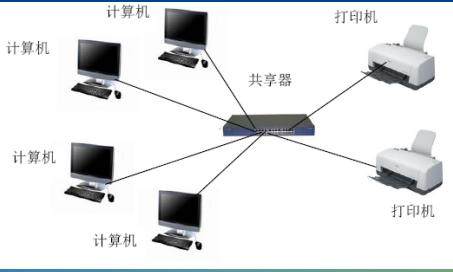 计算机网络的基本知识详细资料总结