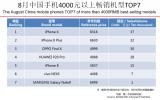 """""""中国手机厂家全面胜利""""的时代已近在眼前"""