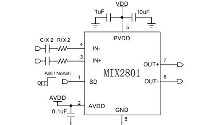 MIX2801高效率、无滤波器单声道D类音频放大器中文数据手册免费下载