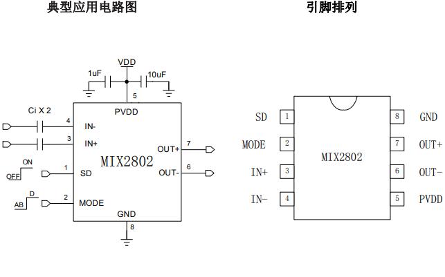 MIX2802高效率、无滤波器单声道F类音频功率放大器数据手册免费下载