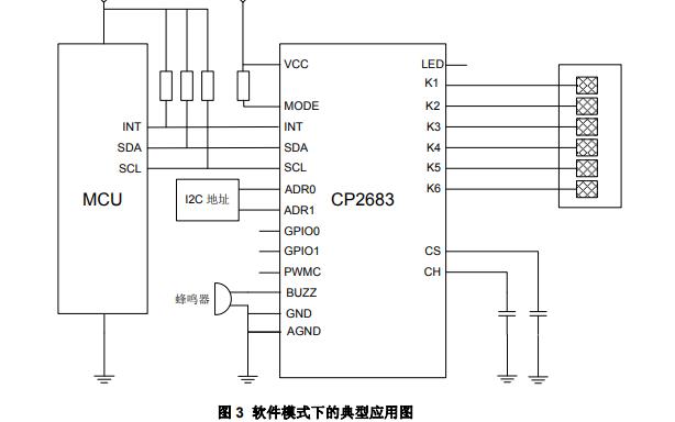 CP2683 6通道电容性触摸检测芯片的用户手册免费下载