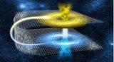 探讨一下黎曼主攻的几何学与人工智能的关系