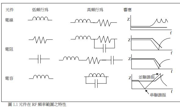 如何设计符合电磁相容要求的印刷电路板布线?