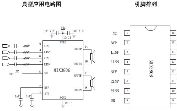 MIX3806高效率、无滤波器D类音频放大器的详细中文数据手册免费下载