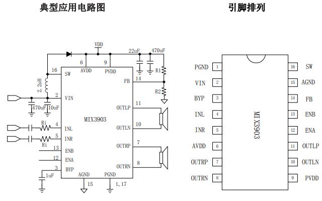MIX3903高效率、无滤波器D类音频功率放大器的详细数据手册免费下载