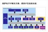 瑞萨电子宣布扩大其知识产权(IP)的授权范围