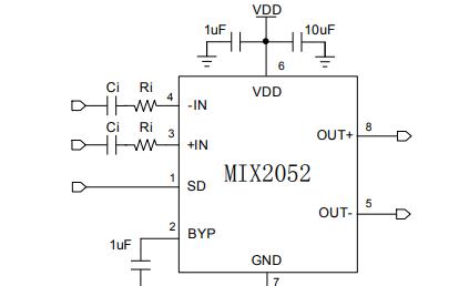MIX2052单声道带防破音功能D类音频功率放大器中文数据手册免费下载