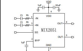 MIX2051高效率、无输出滤波器音频功率放大器的中文数据手册免费下载