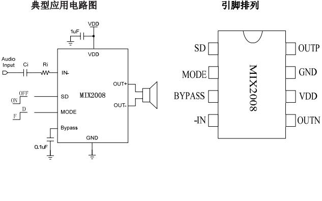MIX2008高效率,无滤波器单声道F类音频放大器中文数据手册免费下载