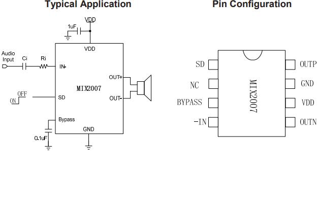 MIX2007高效率,无滤波器单声道D类音频功率放大器数据手册免费下载