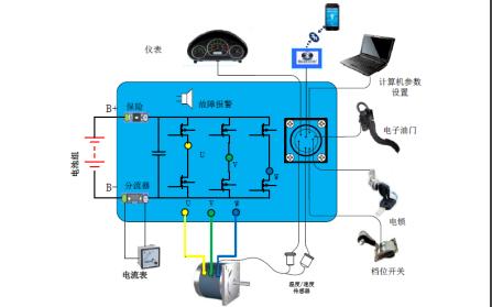 HJ05系列低压交流电机控制器的详细产品说明书资料免费下载