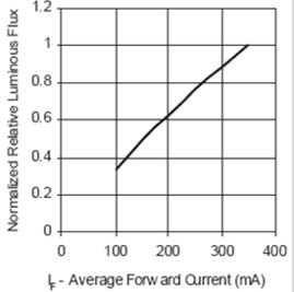 led恒流驱动电源怎么接 浅谈led恒流驱动电源接法