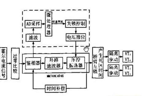 分析电流环控制原理