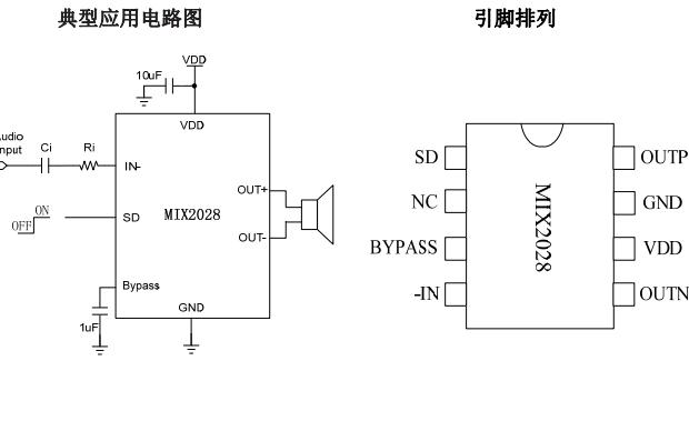 MIX2028高效率,无滤波器单声道D类音频放大器中文数据手册免费下载