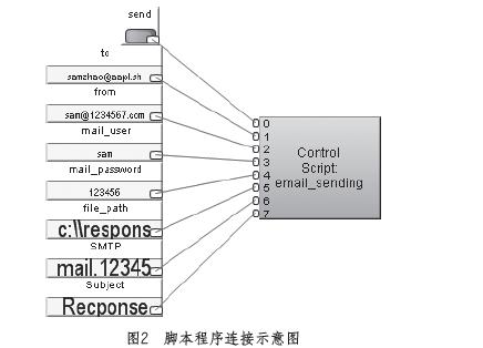 解析媒体矩阵的python编程函数讲解资料免费下载
