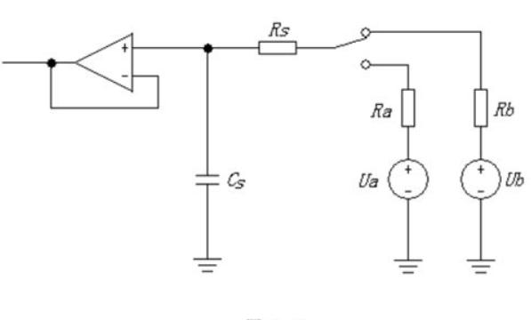 扫描模式下ADC如何发生通道间串扰?详细解答