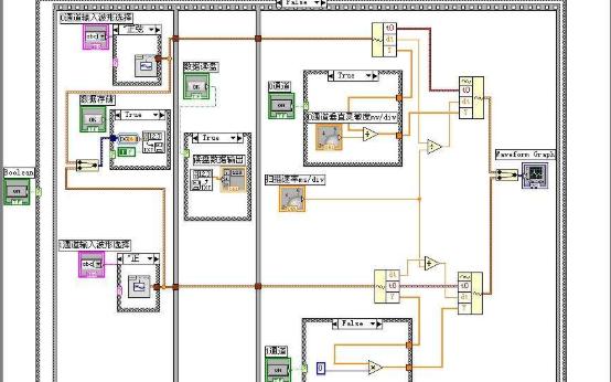 如何进行专业的LabVIEW开发?