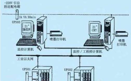 DCS和PLC到底有什么区别?它们的根本性差异到...