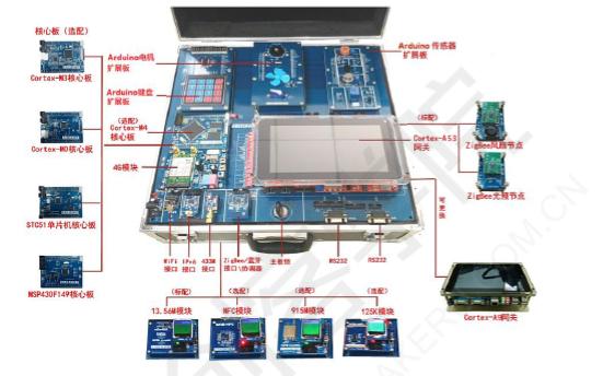嵌入式ARM开发平台FS6818M4实验箱中文使用手册免费下载