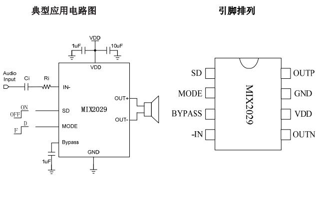 MIX2029高效率、无滤波器单声道F类音频放大器中文数据手册免费下载