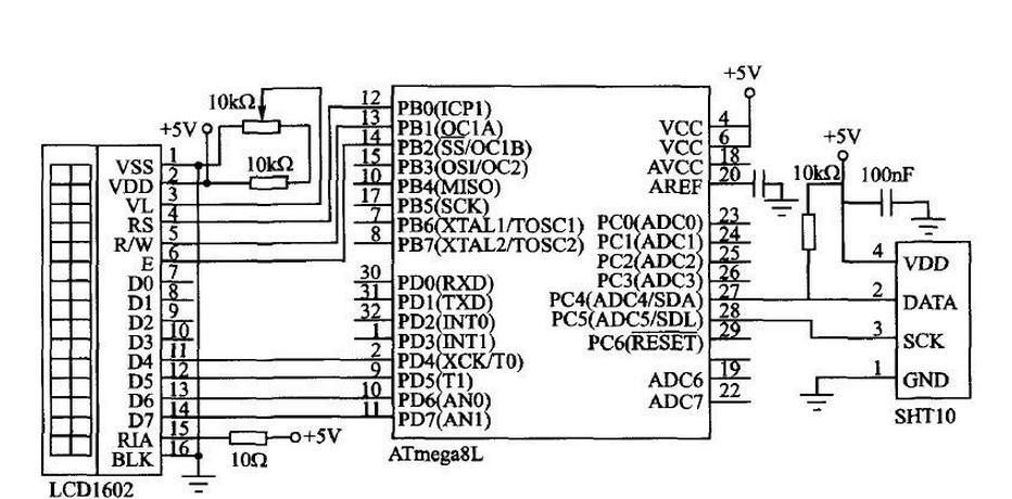 关于温湿度传感器及选择注意事项