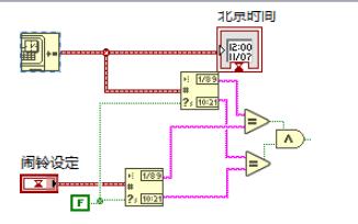 基于LABVIEW的简易闹钟设计和程序资料免费下载