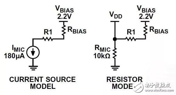 麦克风的构造图解 麦克风偏置电路和滤波电路