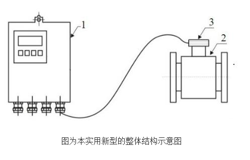智能潜水型电磁流量计的工作原理及设计