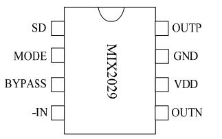 MIX2029高效率、无滤波器单声道F类音频放大器的中文数据手册免费下载