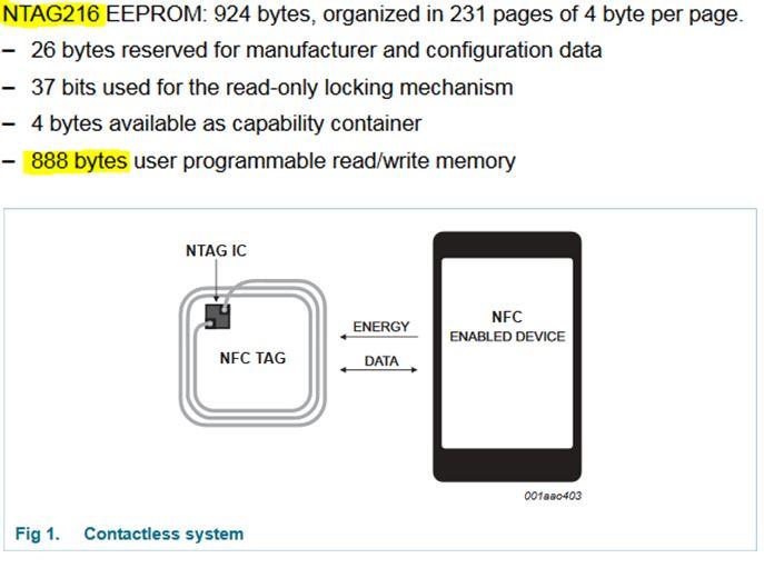 人体植入RFID芯片有这个必要吗