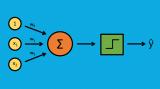 从头开始编写任何机器学习算法的6个步骤