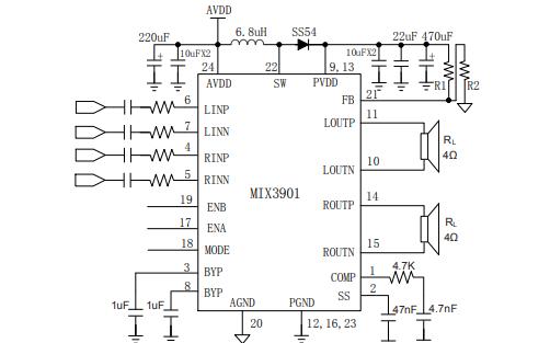 MIX3901高效率、无滤波器带防破音功能F类音频功率放大器的数据手册